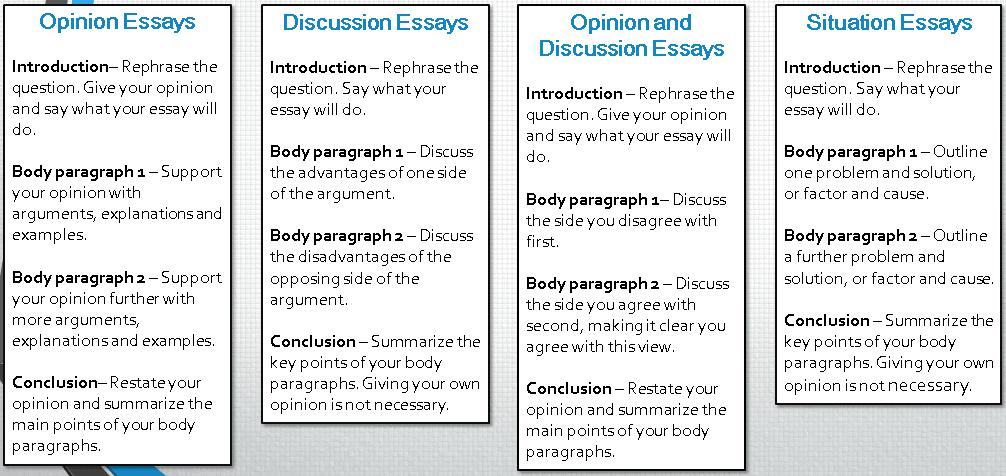 How To Write A Paragraph Template